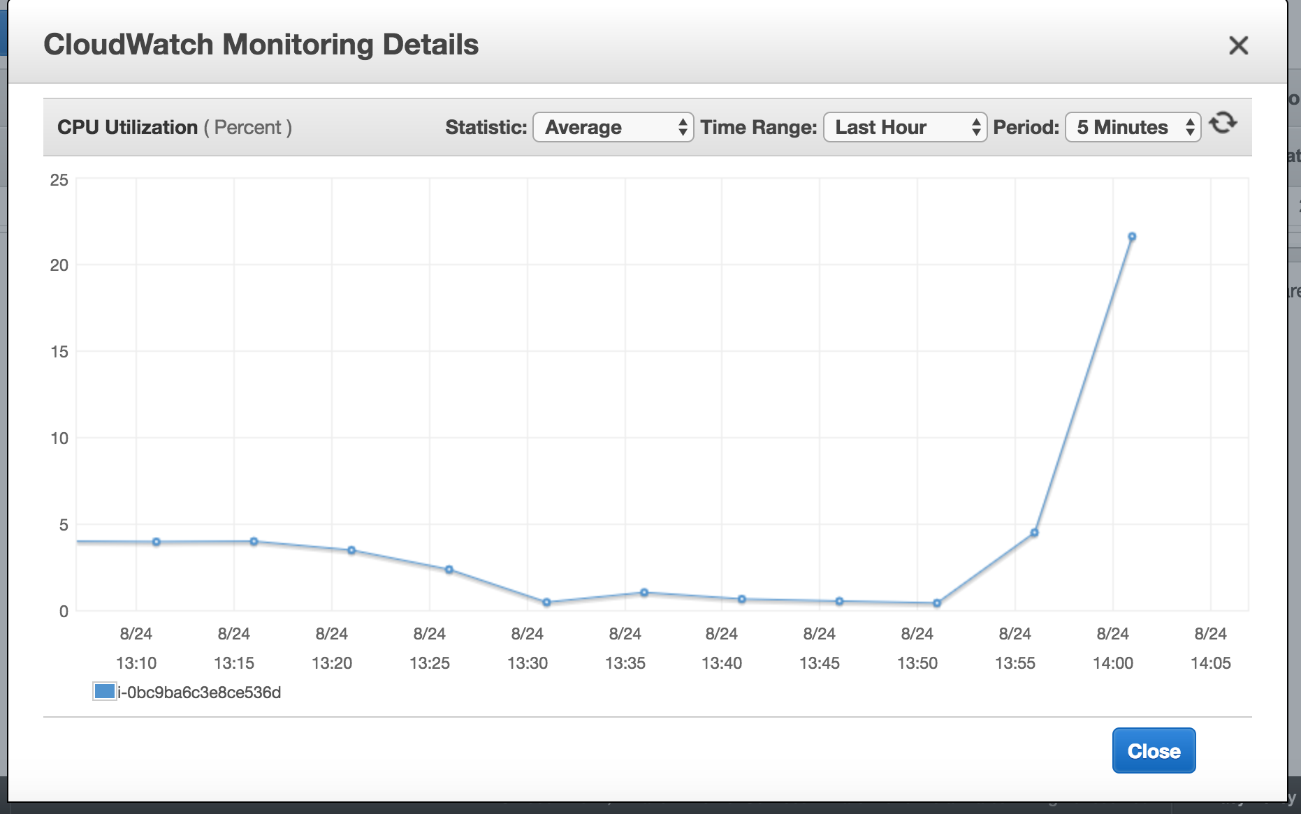 Load Testing your APIs